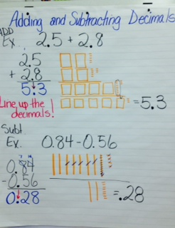 Adding%20and%20subtracting%20decimals%20anchor%20chart