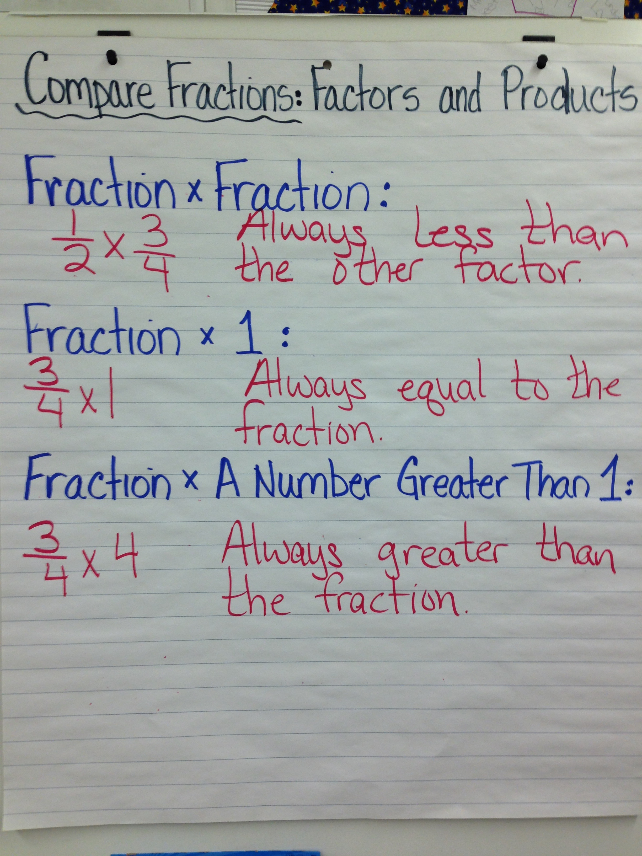 rowe, kim / math anchor charts