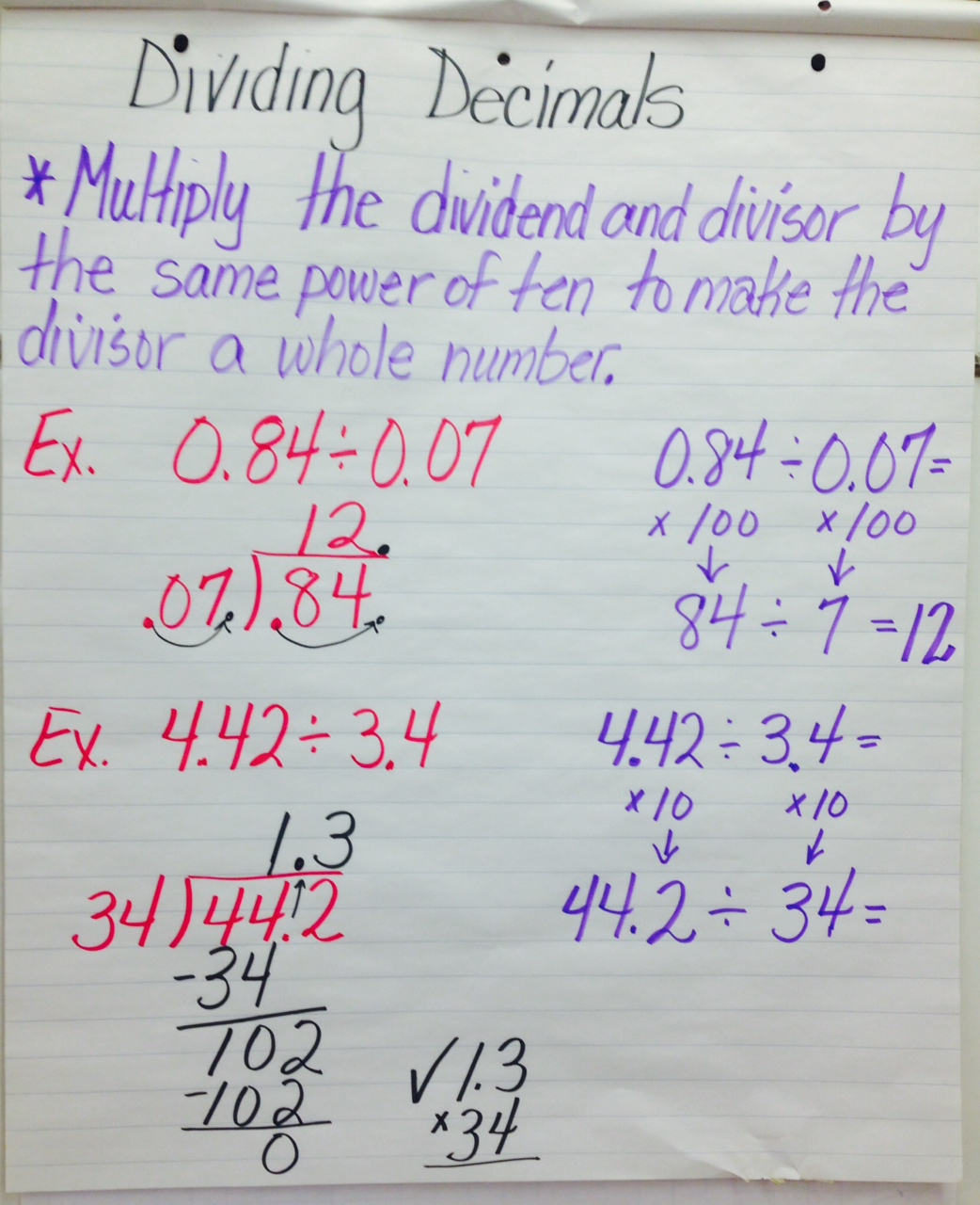 Fraction to Decimal Anchor Chart Dividing Decimals Anchor Chart