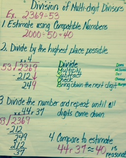 Worksheets 2 Digit Division Anchor Chart rowe kim math anchor charts division of multi digit numbers
