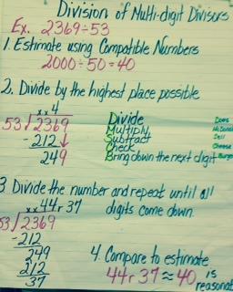Division Of Multi Digit Numbers