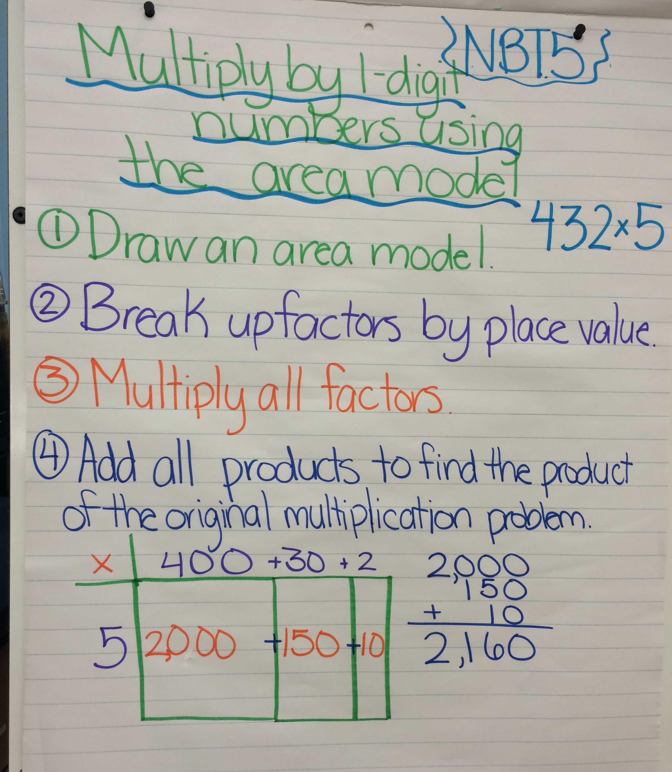 Gallery images and information: Multiplying Decimals Anchor Chart