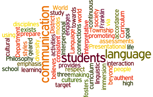 World Language Overview - World language curriculum